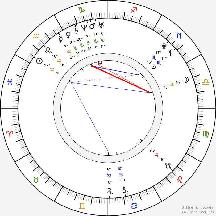 Emily Mae Young - Birth horoscope chart