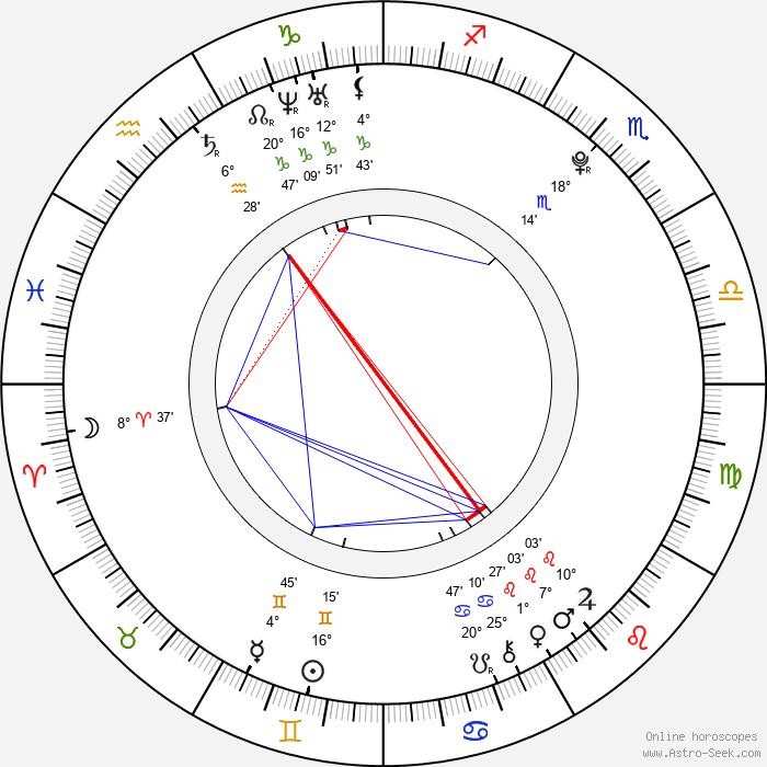 Emily Ratajkowski - Birth horoscope chart