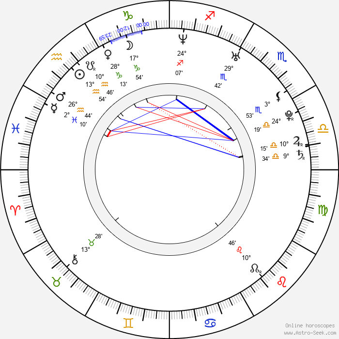 Emily Rose - Birth horoscope chart