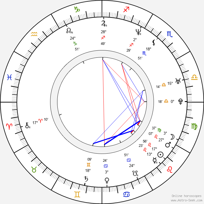 Emily Warfield - Birth horoscope chart
