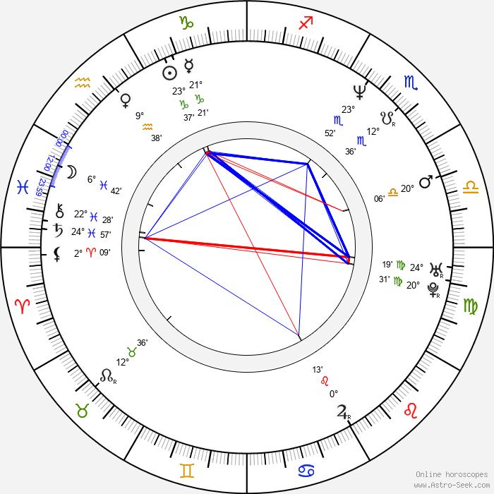 Emily Watson - Birth horoscope chart