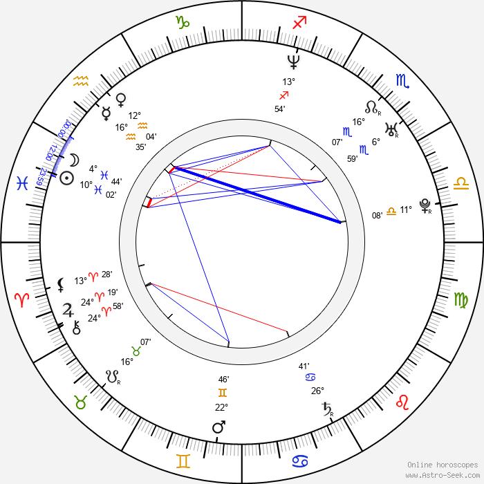 Emma Barton - Birth horoscope chart