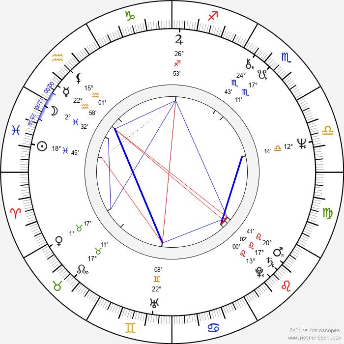 Emma Bonino - Birth horoscope chart