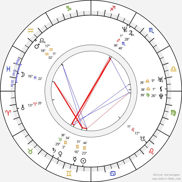 Emma Campbell - Birth horoscope chart