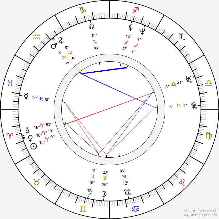 Emma Caulfield - Birth horoscope chart