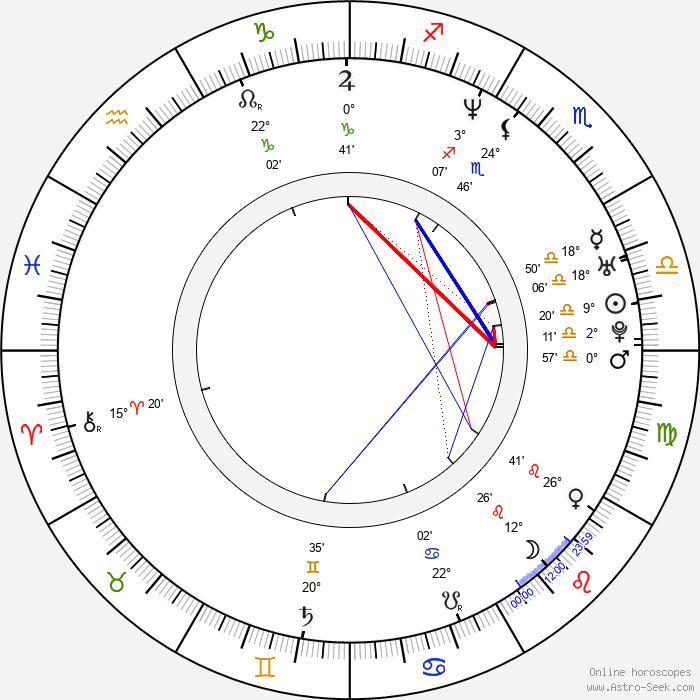 Emma Colberti - Birth horoscope chart