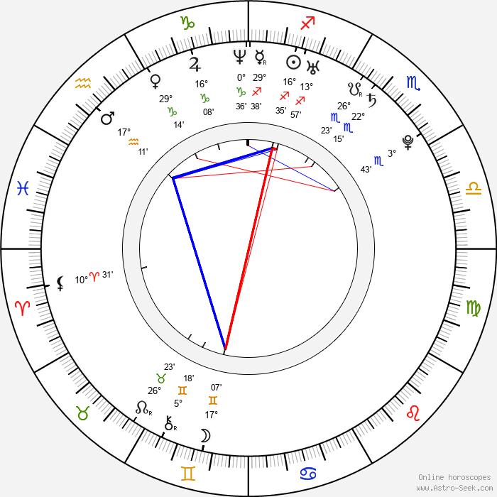 Emma Green - Birth horoscope chart