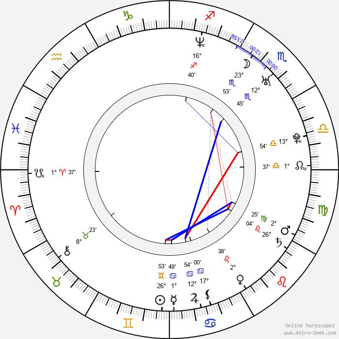 Emma Heming - Birth horoscope chart