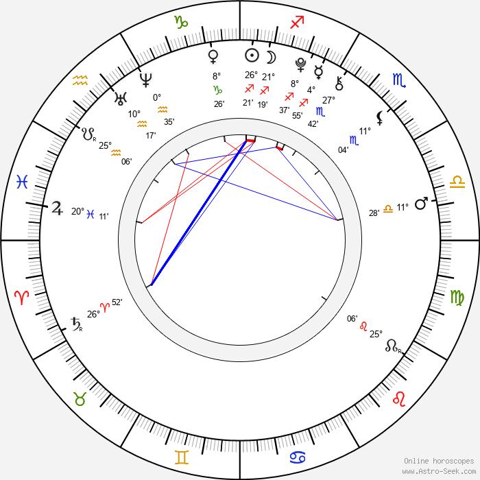 Emma Karwandy - Birth horoscope chart