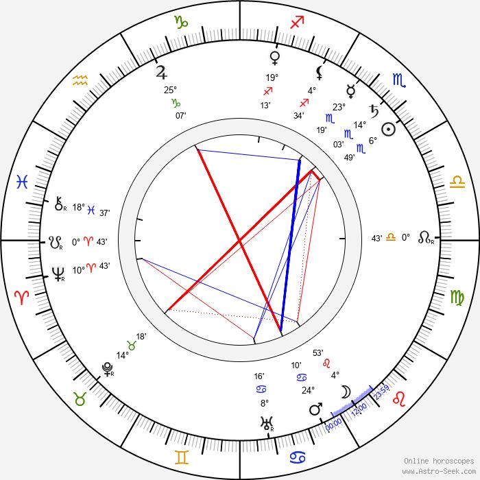 Emma Meissner - Birth horoscope chart