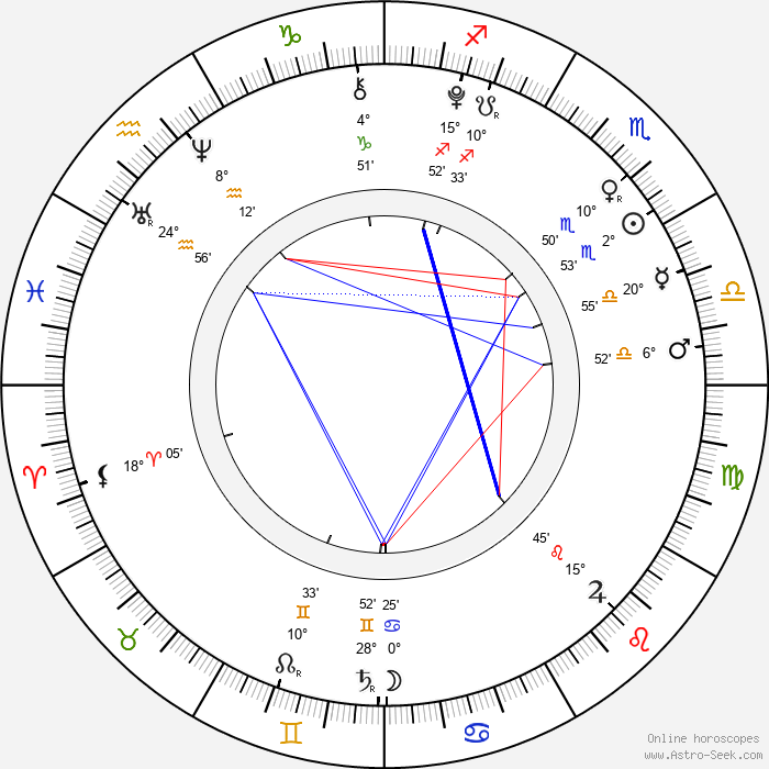 Emma Schweiger - Birth horoscope chart