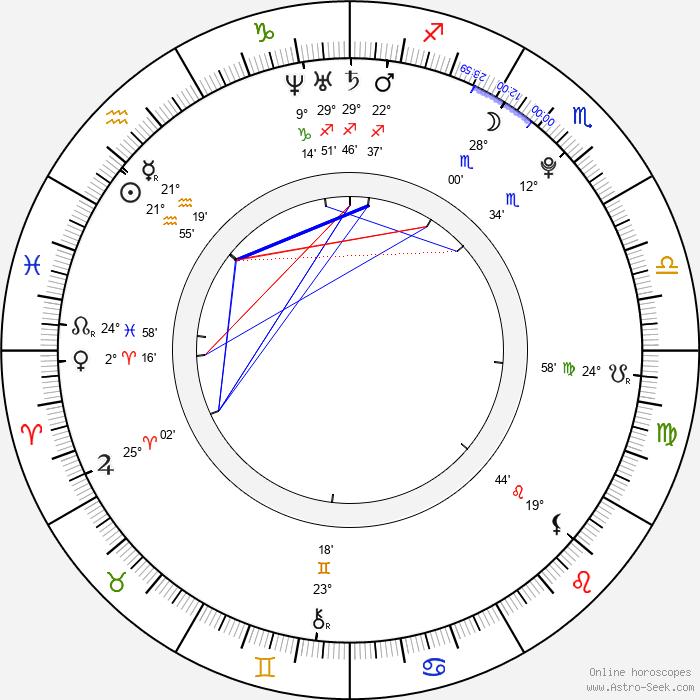Emma Smetana - Birth horoscope chart