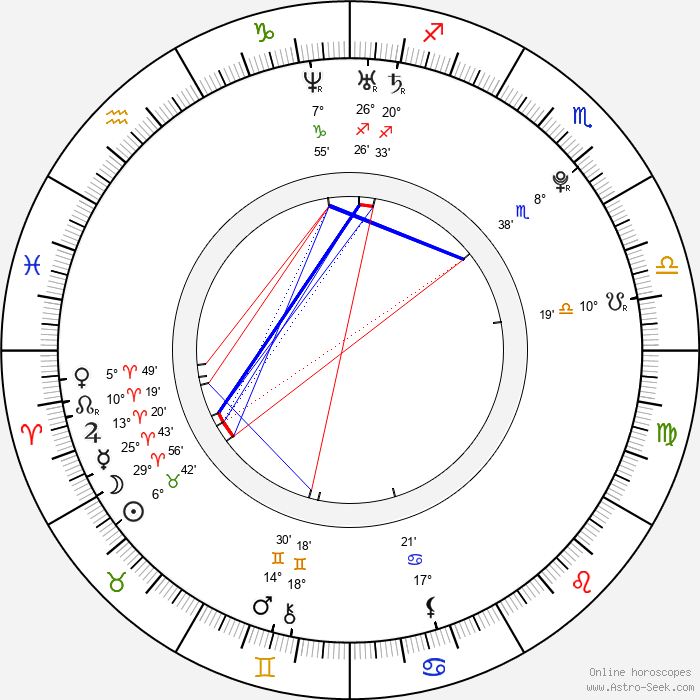 Emma Taylor-Isherwood - Birth horoscope chart