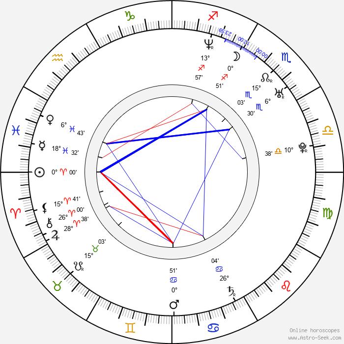 Emma Willis - Birth horoscope chart