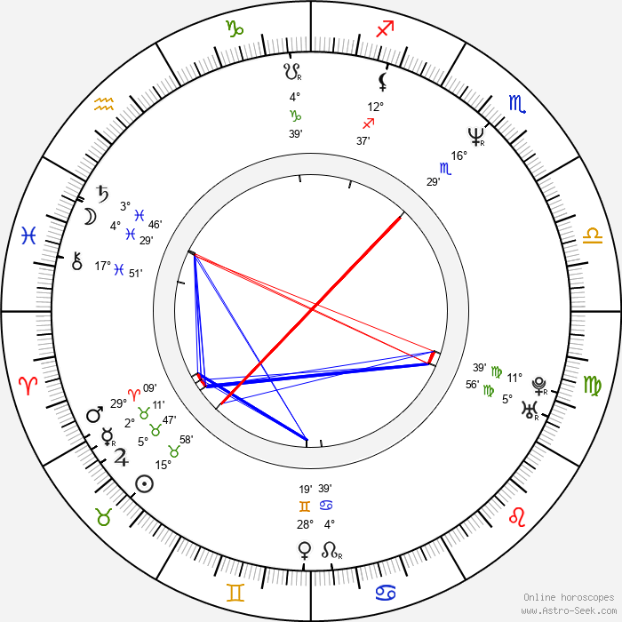 Emmanuel Salinger - Birth horoscope chart