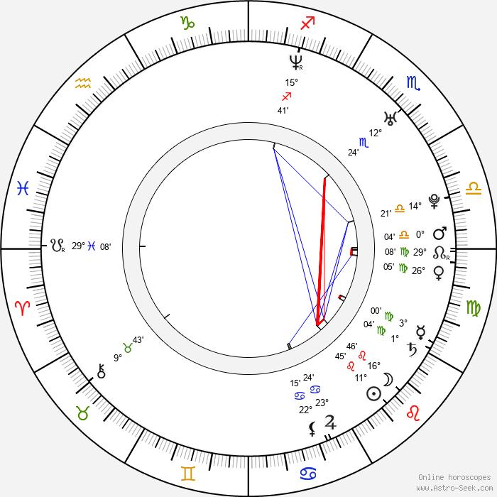 Emmanuelle Boidron - Birth horoscope chart