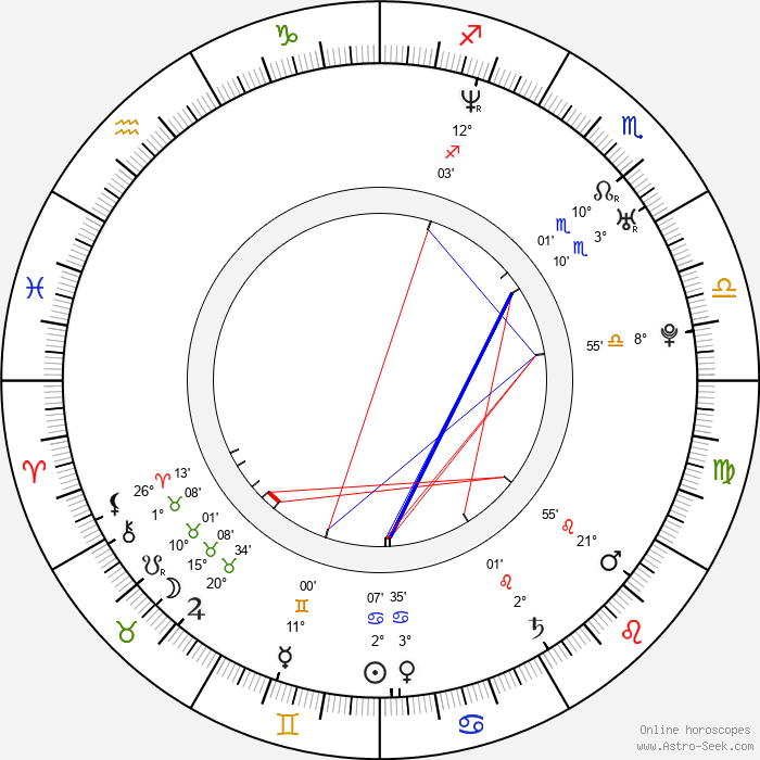 Emmanuelle Vaugier - Birth horoscope chart