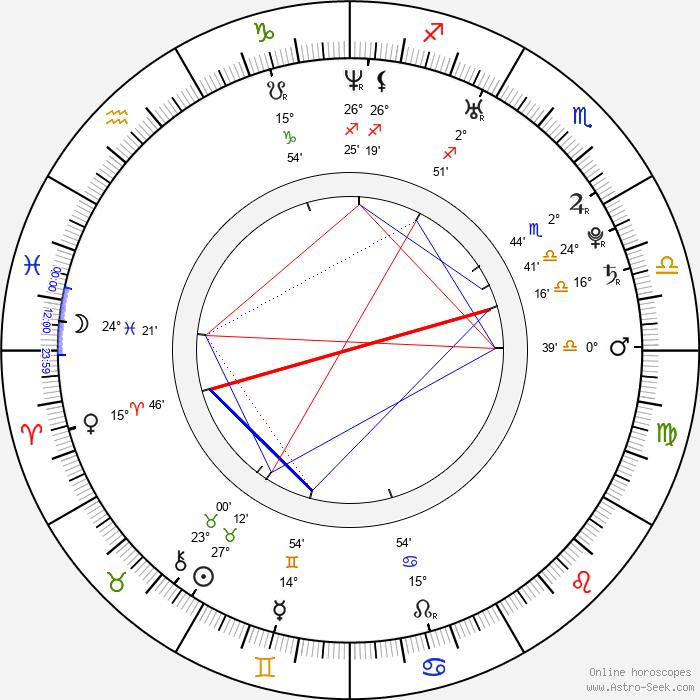 Emmy Robbin - Birth horoscope chart