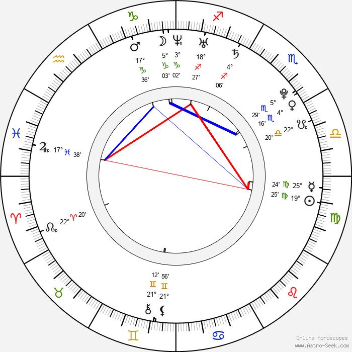 Emmy Rossum - Birth horoscope chart
