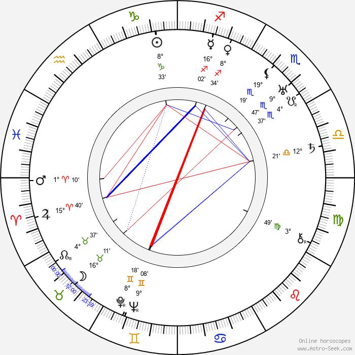 Emory Parnell - Birth horoscope chart