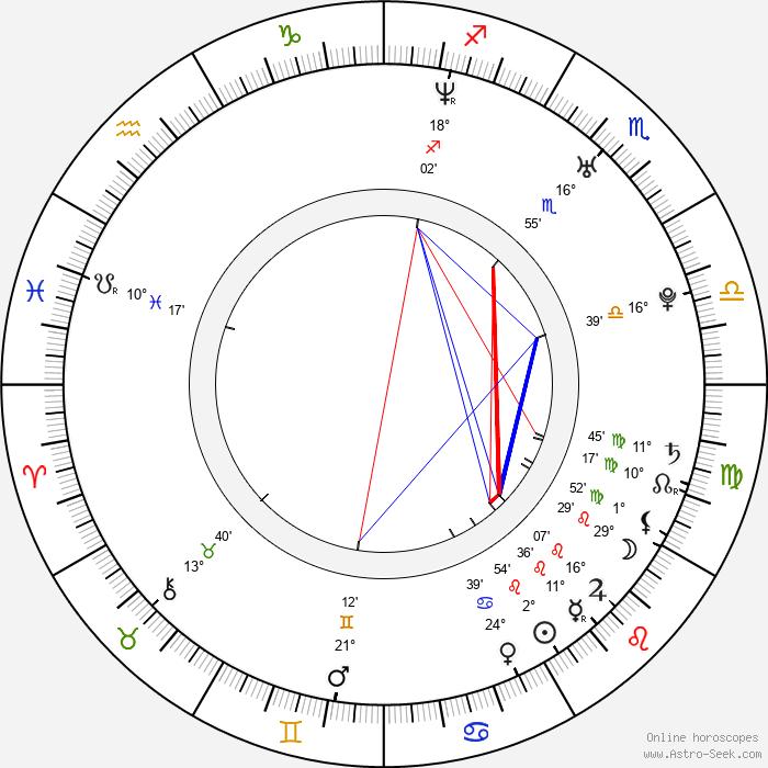 Engin Altan Düzyatan - Birth horoscope chart