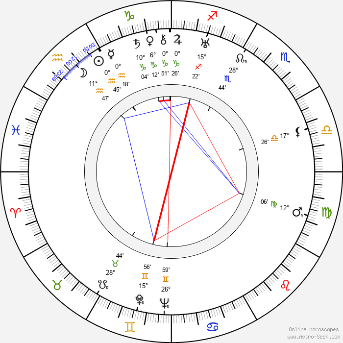 Ennio Cerlesi - Birth horoscope chart