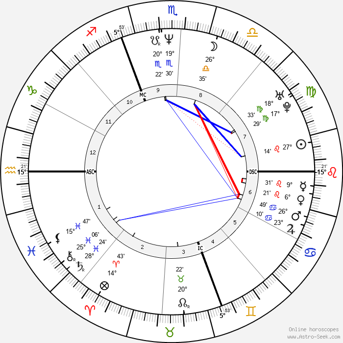 Enrico Letta - Birth horoscope chart