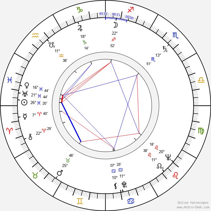 Enrico Medioli - Birth horoscope chart