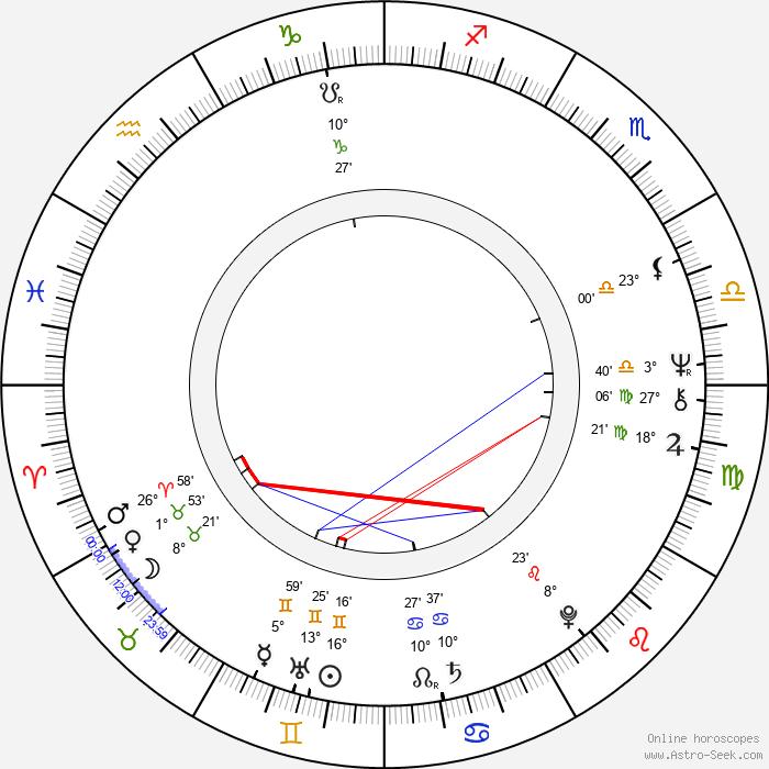 Enrico Montesano - Birth horoscope chart