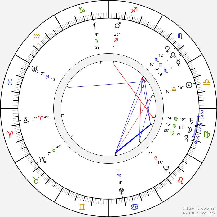 Enrique Lucero - Birth horoscope chart