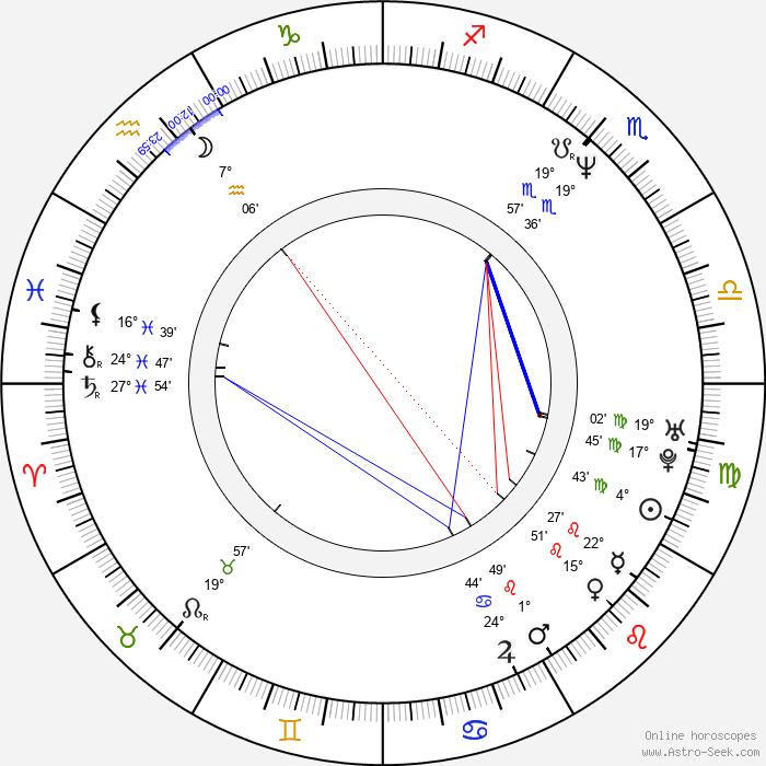 Enzo Squillino Jr. - Birth horoscope chart