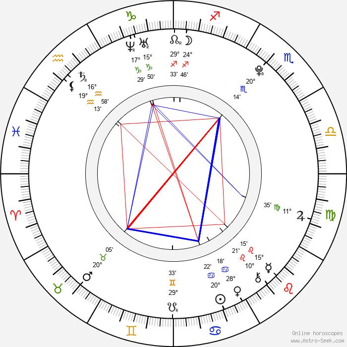 Eoghan Quigg - Birth horoscope chart