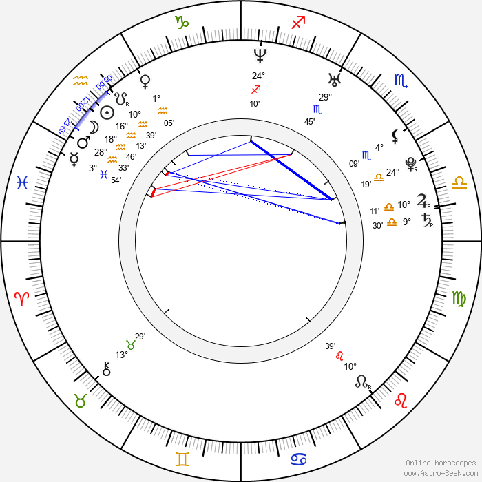 Eon Lee - Birth horoscope chart