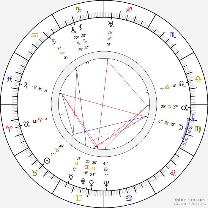 Erasmo Pascual - Birth horoscope chart