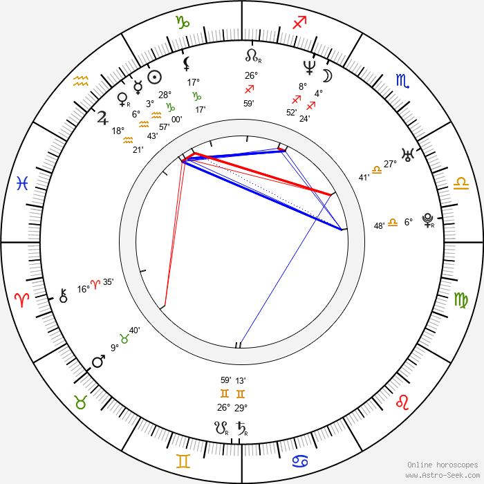 Erez Tadmor - Birth horoscope chart