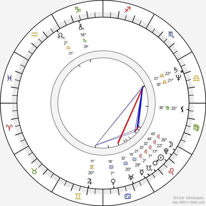Eric Alan Edwards - Birth horoscope chart