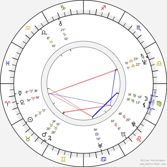Eric Bogosian - Birth horoscope chart