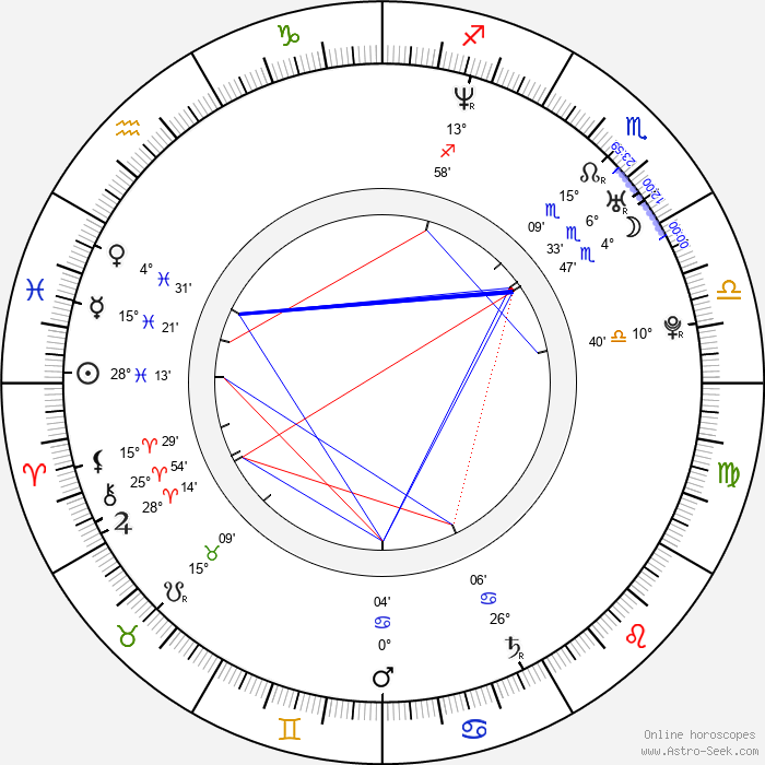 Eric Brown - Birth horoscope chart