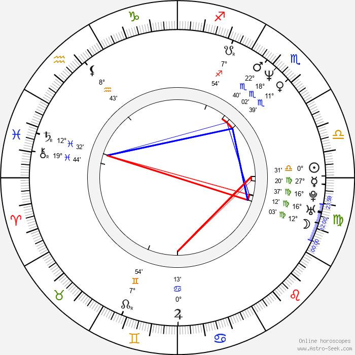 Eric Brummer - Birth horoscope chart
