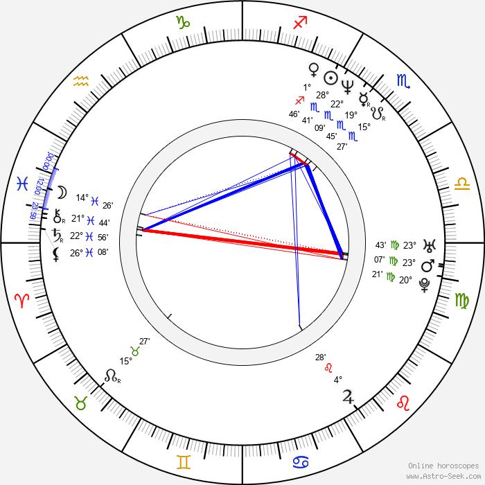 Eric Caravaca - Birth horoscope chart