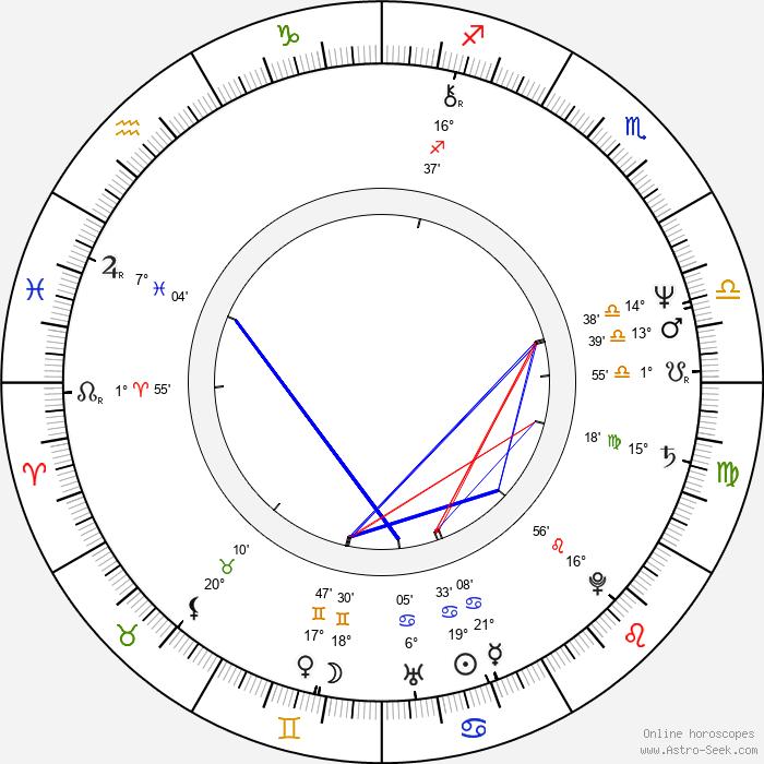 Eric Carr - Birth horoscope chart