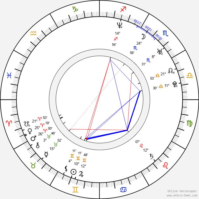 Eric Christian Olsen - Birth horoscope chart