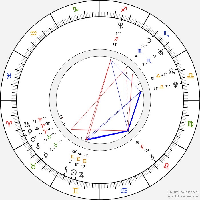 Eric Christian Olsen - Birth horoscope chart