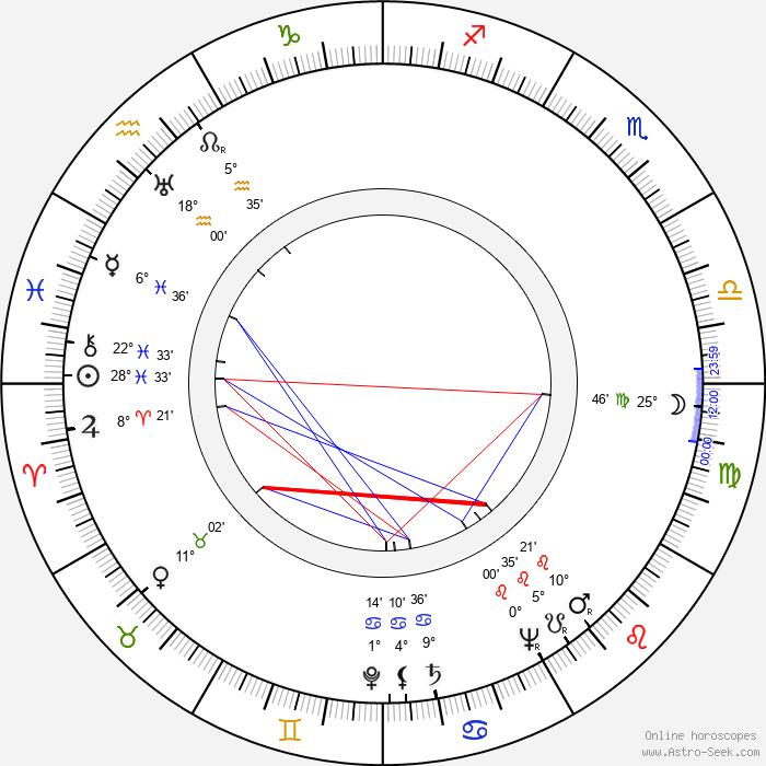 Eric Christmas - Birth horoscope chart
