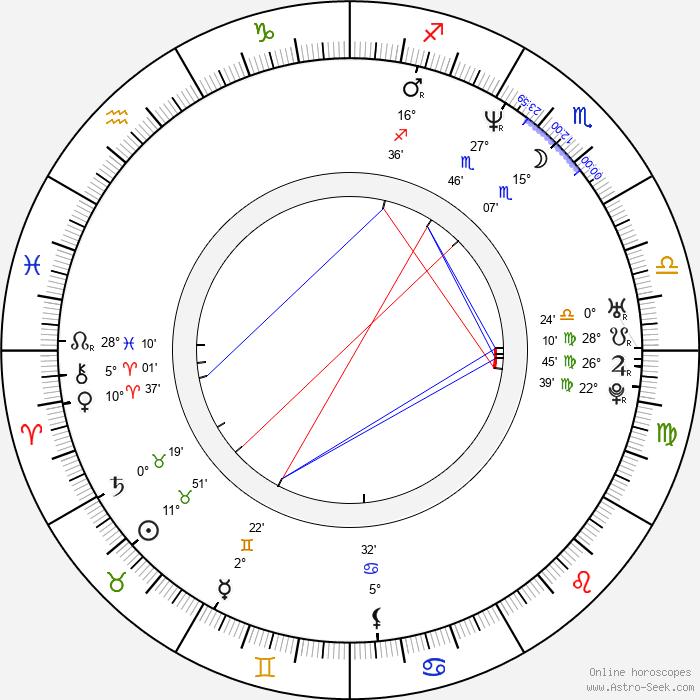 Eric de Montalier - Birth horoscope chart