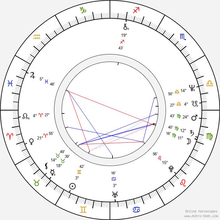 Eric Deacon - Birth horoscope chart