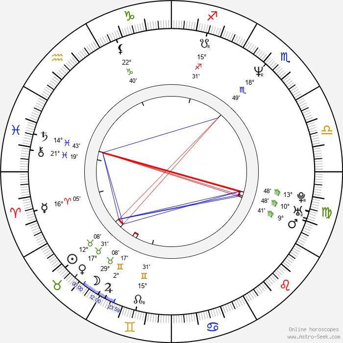 Eric DelaBarre - Birth horoscope chart