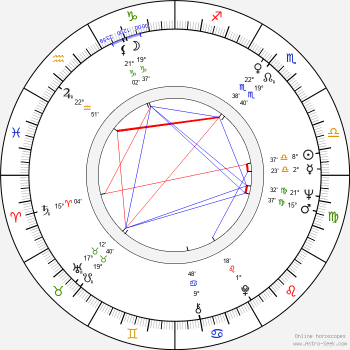 Éric Demarsan - Birth horoscope chart