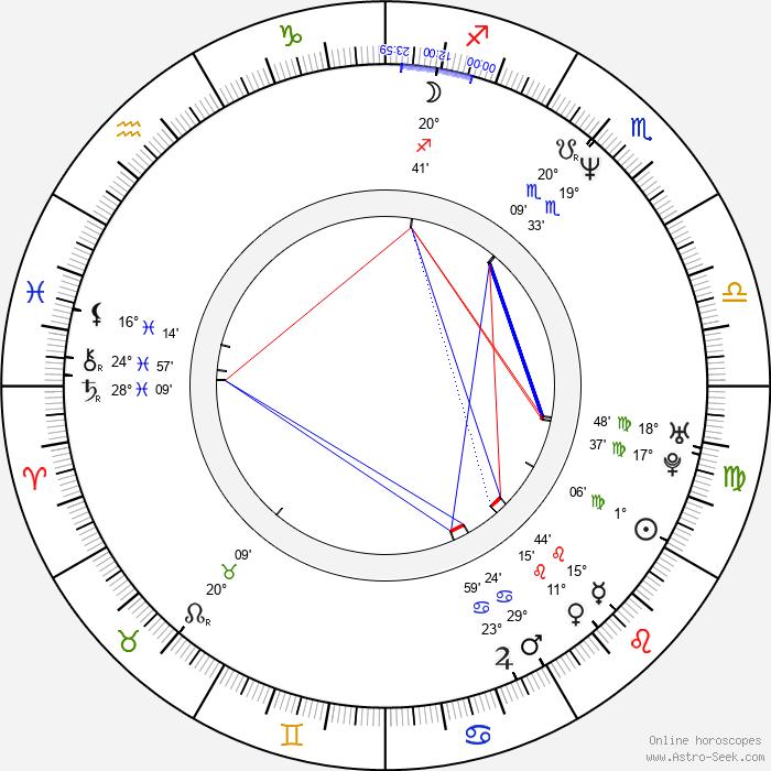 Eric Edwards - Birth horoscope chart