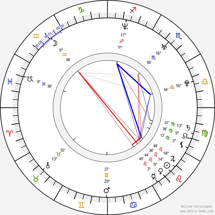 Eric Johnson - Birth horoscope chart